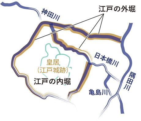 神田川と日本橋川の一部は江戸城の外堀だった