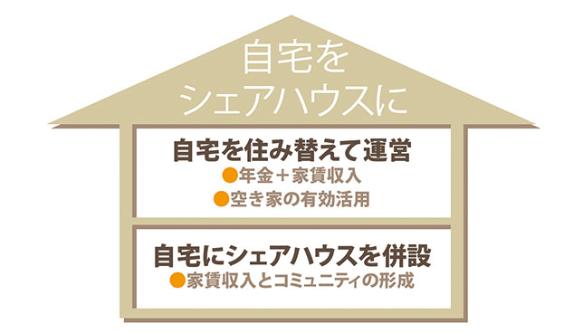 2017-06-05-jitaku
